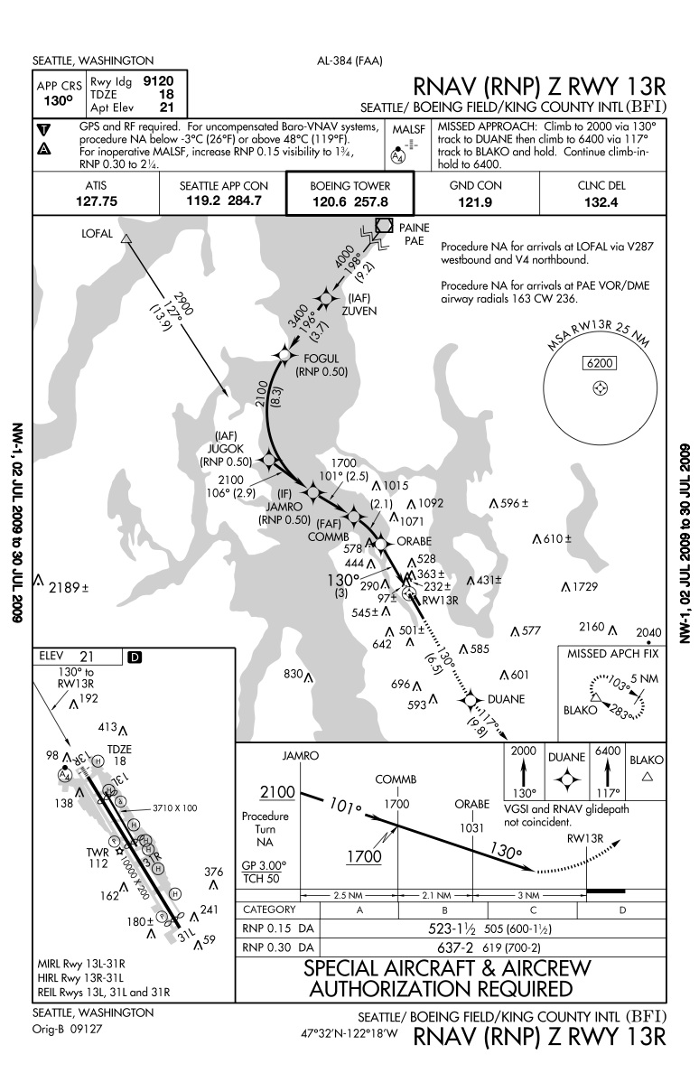 Boeing Field Approach Charts Nycaviationnycaviation