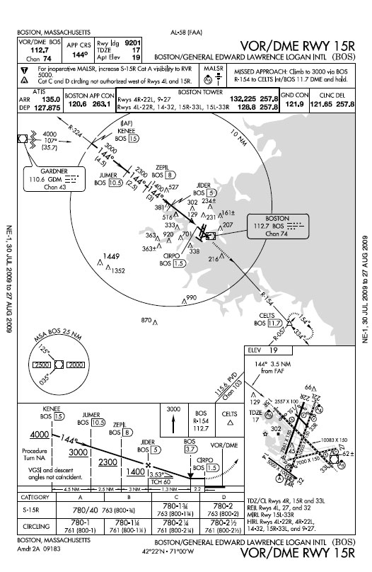 Boston Logan Intl Airport Approach Charts Nycaviationnycaviation
