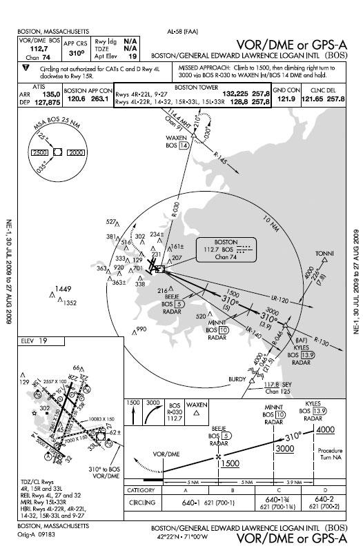 Boston Logan Intl Airport Approach Charts