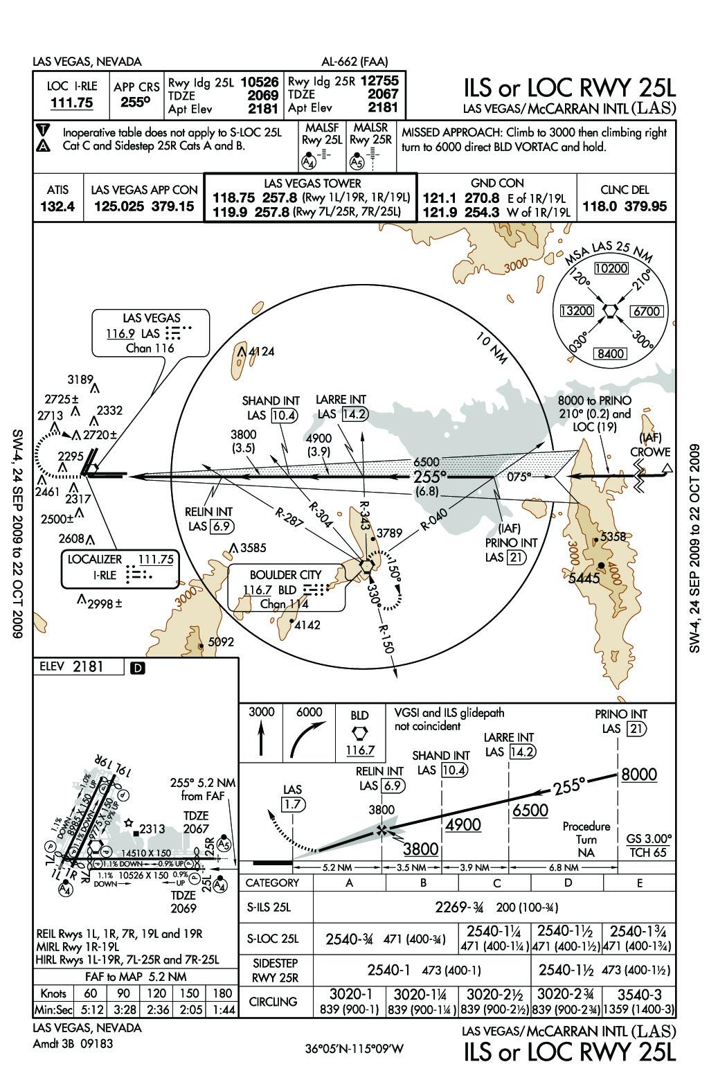 Mccarran Las Vegas Int L Airport Approach Charts Nycaviationnycaviation