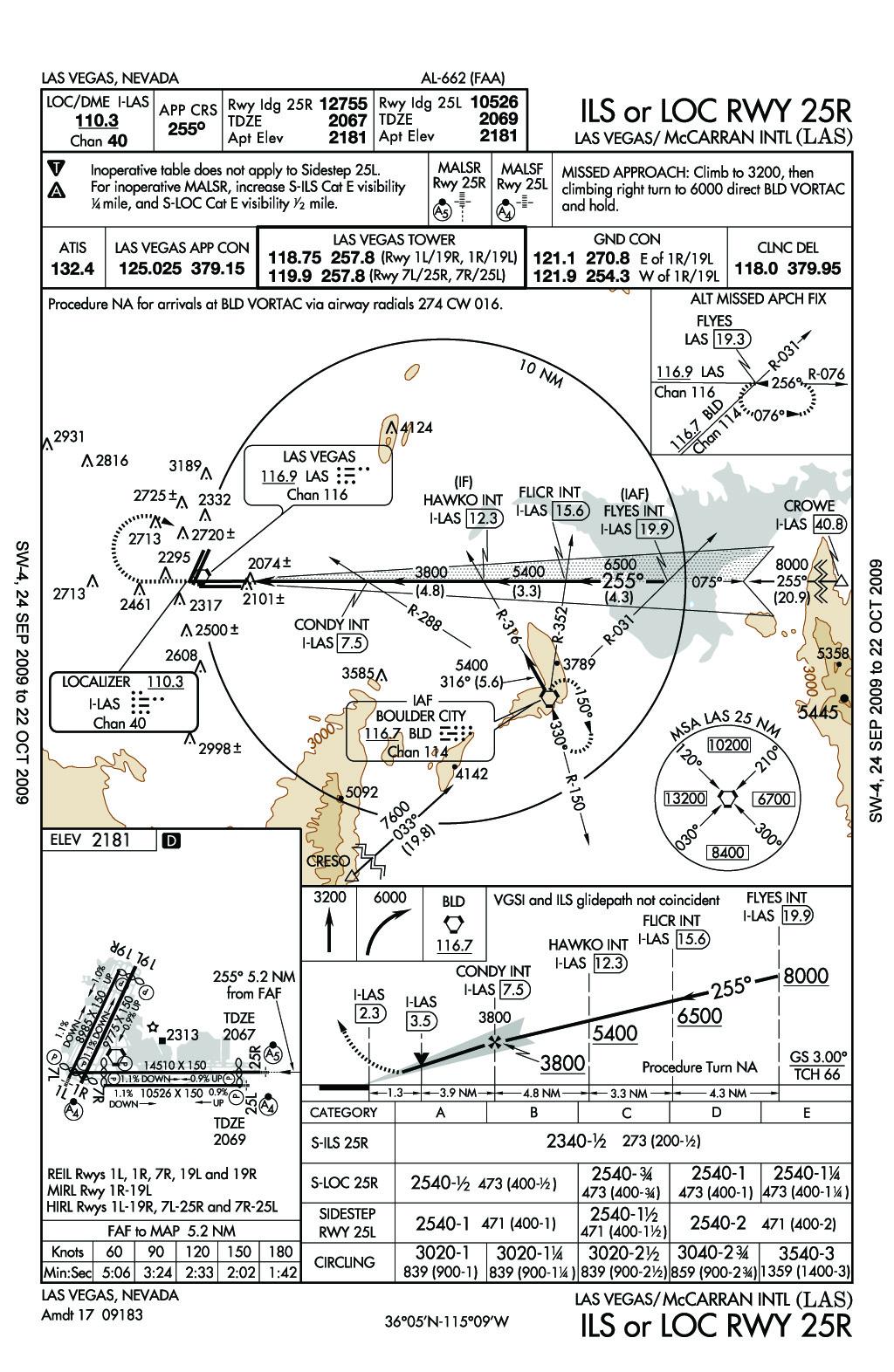 Mccarran las vegas intl airport approach charts 00662il25r ccuart Images