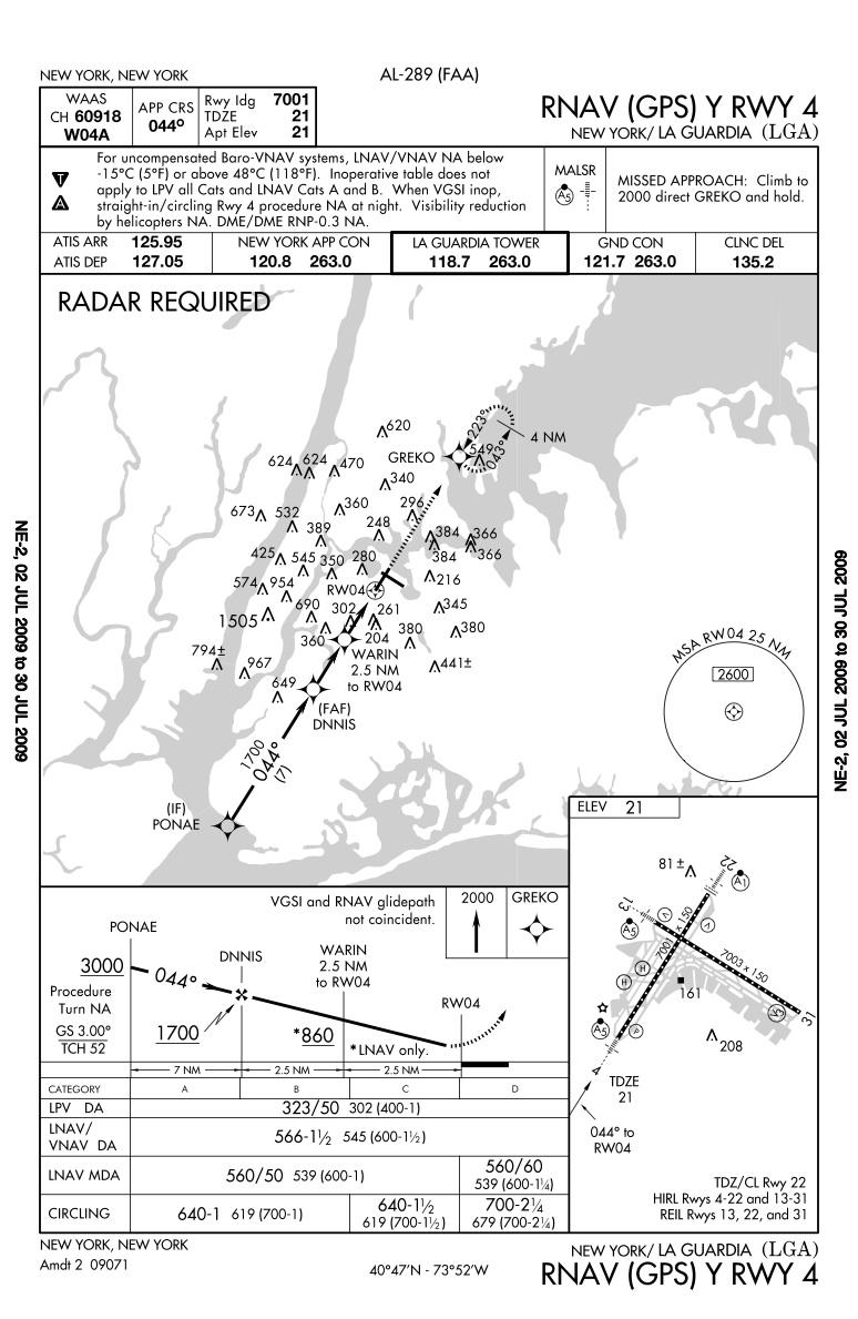 Laguardia Airport Approach Charts Nycaviationnycaviation