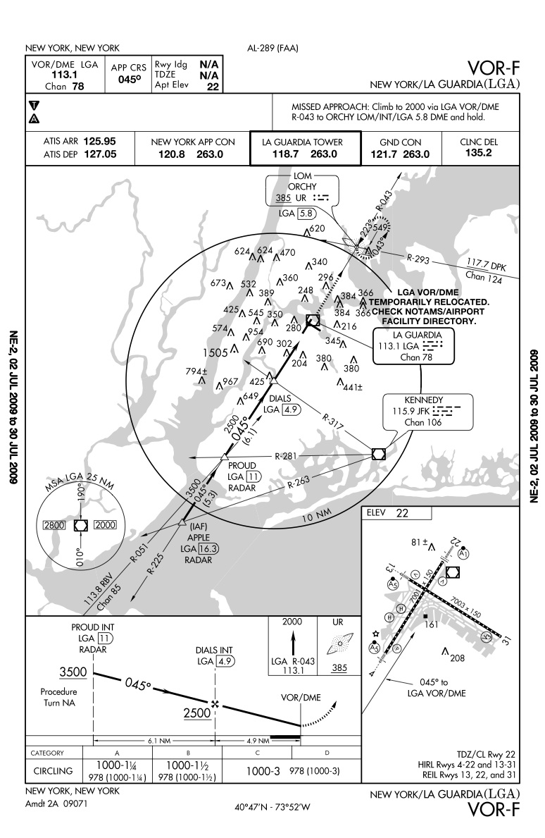 Laguardia Airport Approach Charts Nycaviationnycaviation