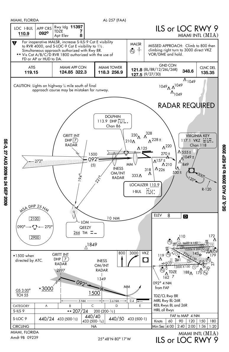 airbus a380 800 diagram