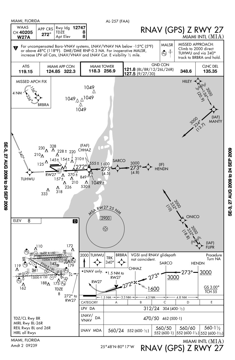 Miami International Airport Approach Plates