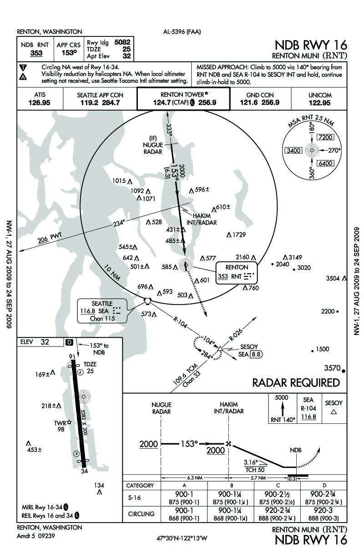 renton municipal airport approach charts