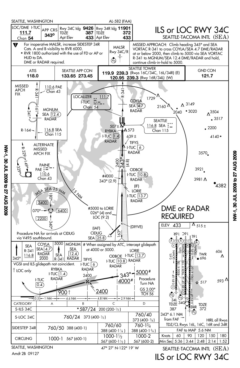 seattle-tacoma intl approach charts