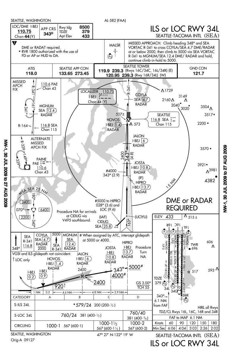Seattle Tacoma Intl Approach Charts Nycaviationnycaviation