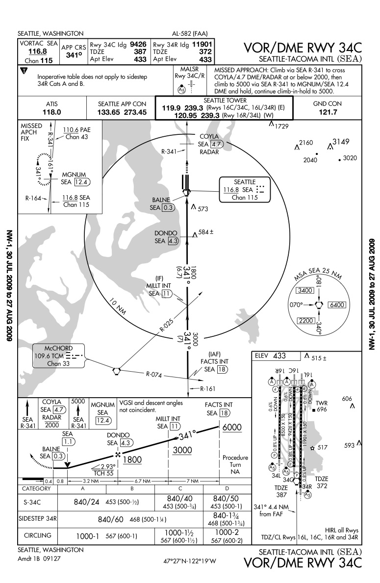 Seattle Tacoma Intl Approach Charts Nycaviationnycaviation