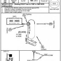 santa-approach-chart