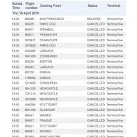 LHR volcano flight status
