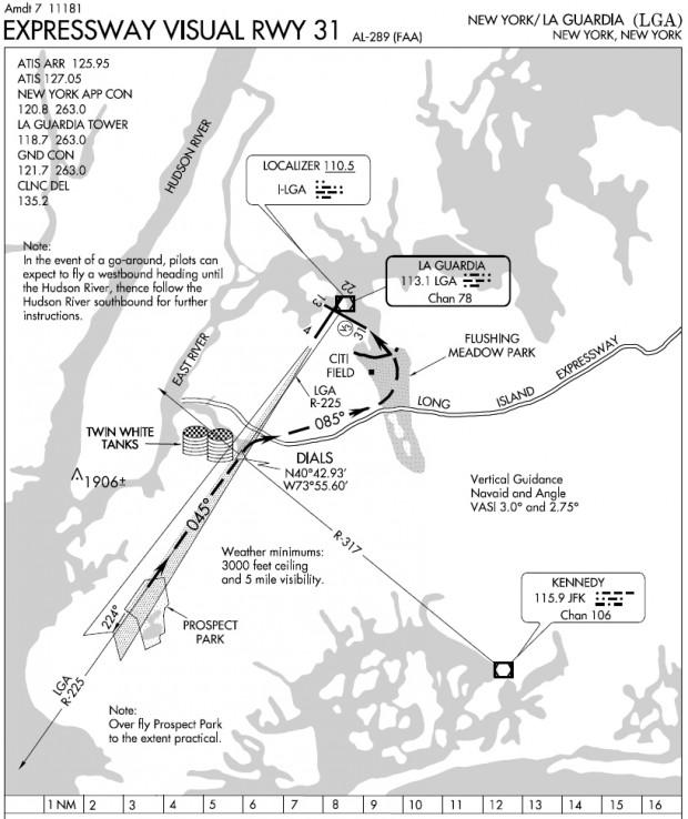 Any of you pilots land at Hong Kong Kai Tak? - Pelican Parts ...