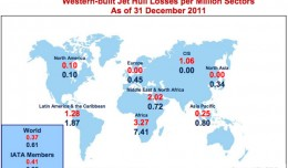 IATA hull loss statistics for 2011