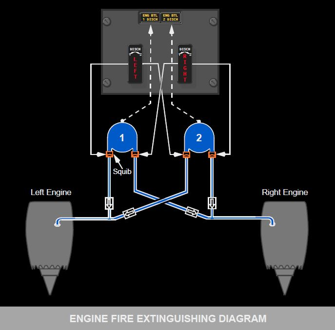 787 fire two lights one switch diagram 16 on two lights one switch diagram