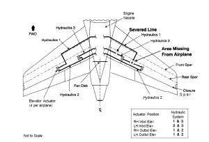 Debris from the engine explosion severed all three hydraulic lines (Diagram: NTSB)