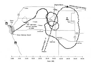 The radar plot showing United 232's final minutes. (NTSB)