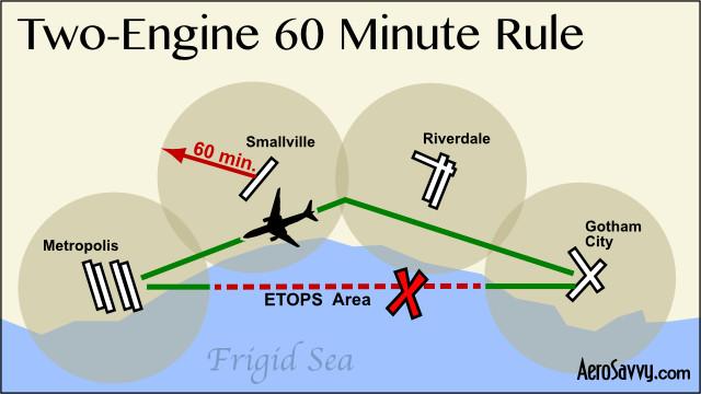 60_minute_rule2