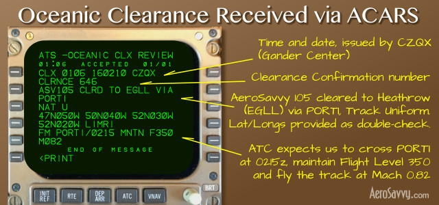 AeroSavvy Flight 105's Oceanic Clearance